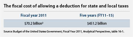 The fiscal cost of allowing a deduction for state and local taxes