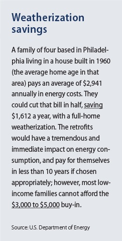 Weatherization savings
