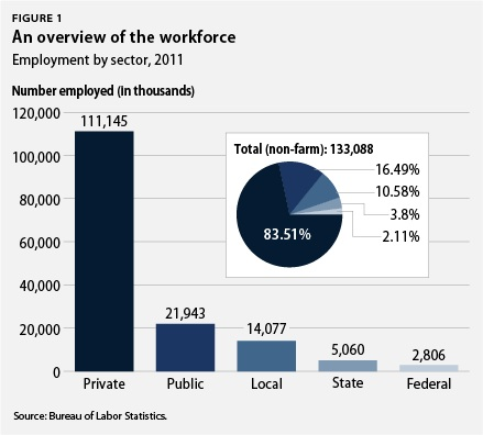 the issue of workplace shootings in the united states Workplace violence millions of workers majority of workplace homicides are shootings committed by robbers criminal victimization in the united states.